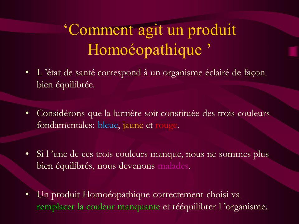 'Comment agit un produit Homoéopathique '