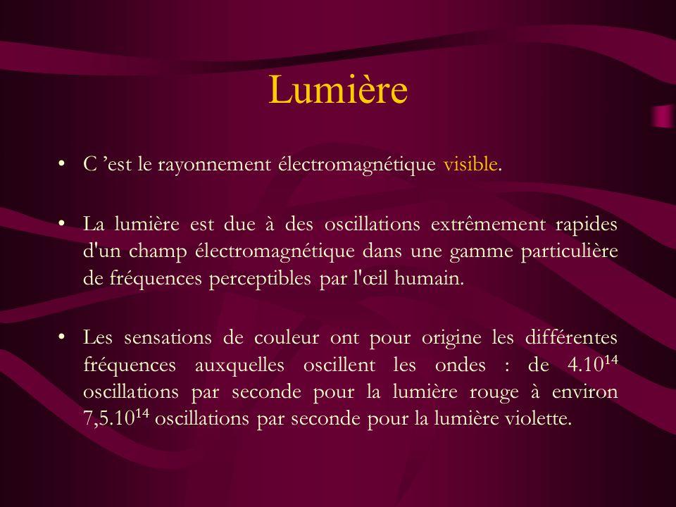 Lumière C 'est le rayonnement électromagnétique visible.