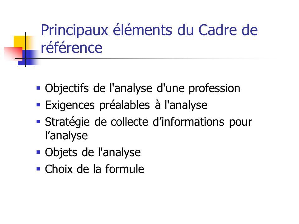 Principaux éléments du Cadre de référence
