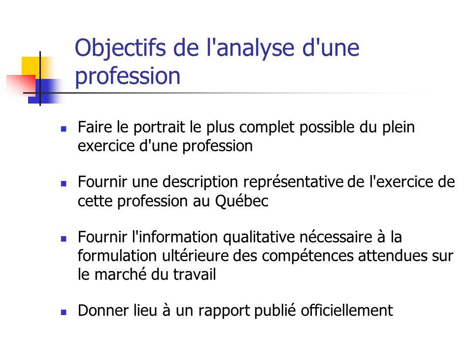 Objectifs de l analyse d une profession