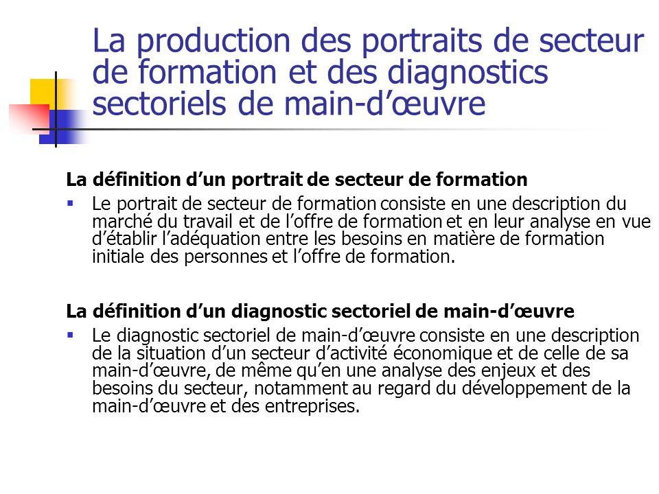 La production des portraits de secteur de formation et des diagnostics sectoriels de main-d'œuvre