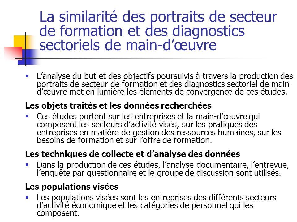 La similarité des portraits de secteur de formation et des diagnostics sectoriels de main-d'œuvre