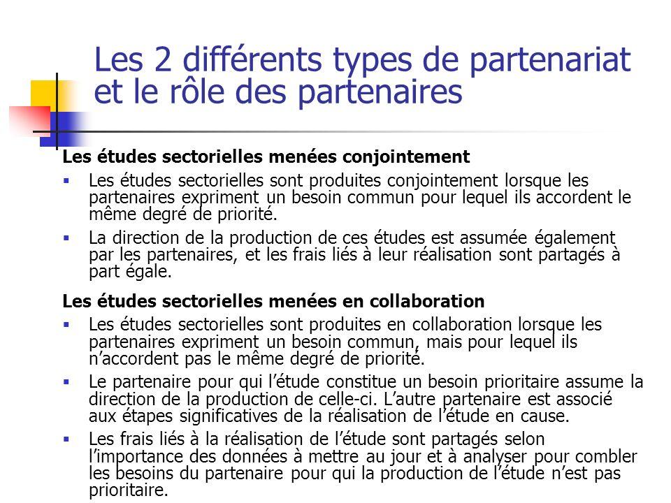 Les 2 différents types de partenariat et le rôle des partenaires