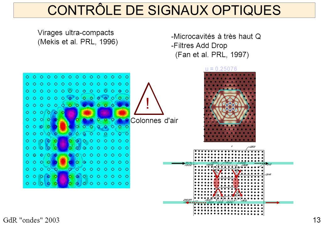 CONTRÔLE DE SIGNAUX OPTIQUES