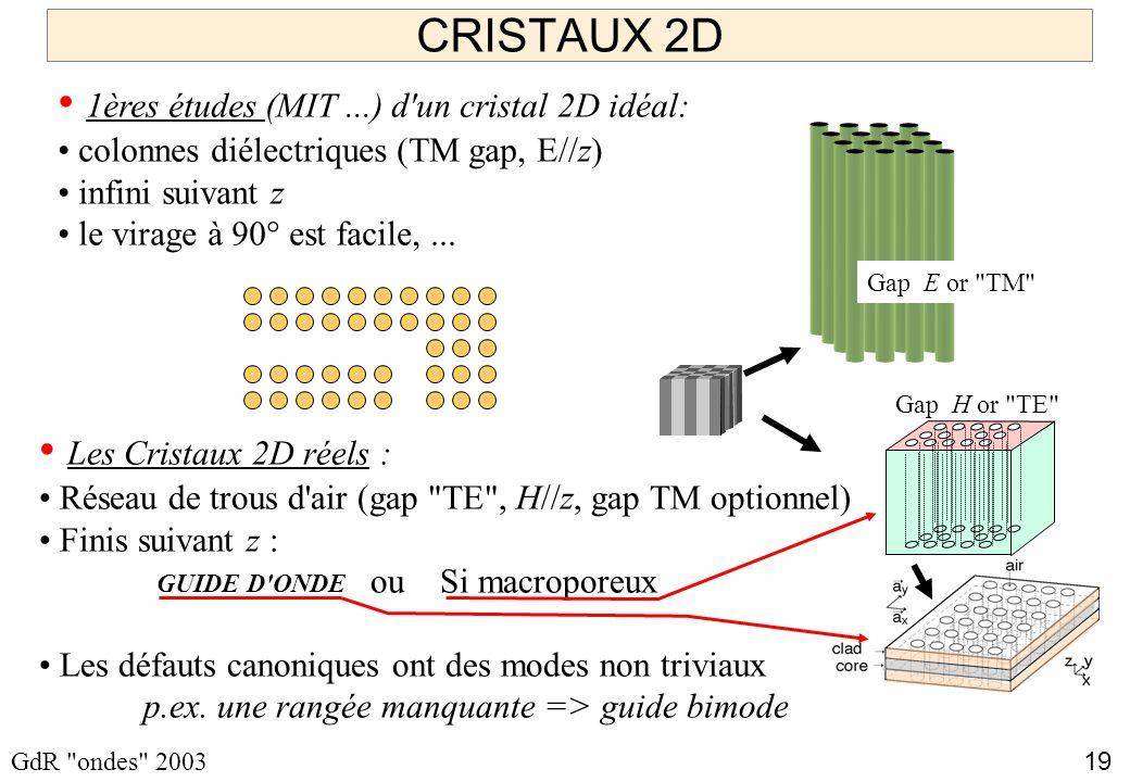 1ères études (MIT ...) d un cristal 2D idéal: