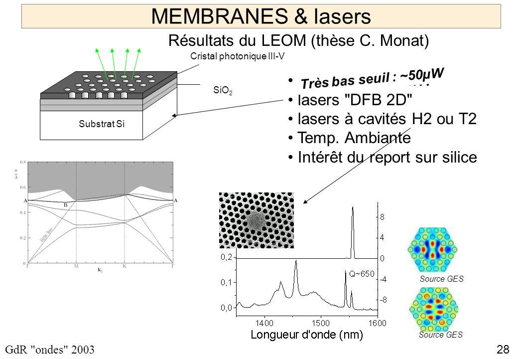 MEMBRANES & lasers Résultats du LEOM (thèse C. Monat)