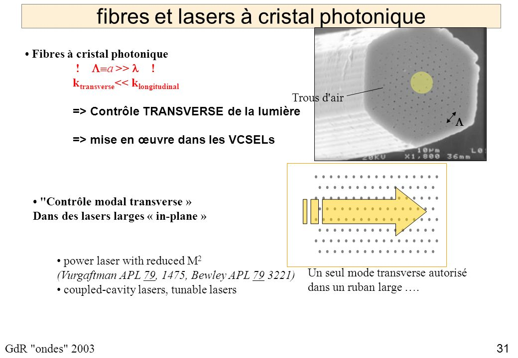 fibres et lasers à cristal photonique