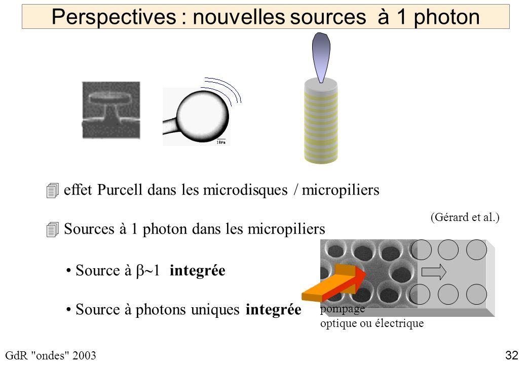 Perspectives : nouvelles sources à 1 photon