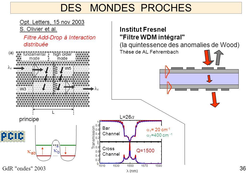 DES MONDES PROCHES Institut Fresnel Filtre WDM intégral