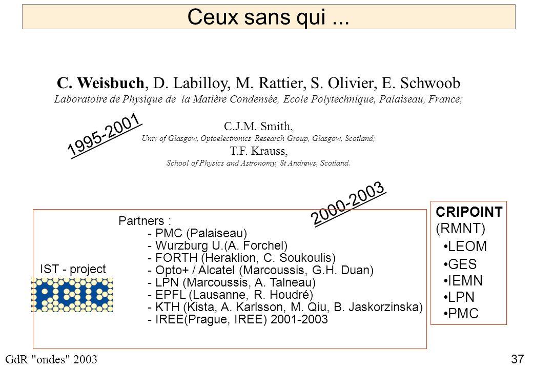 Ceux sans qui ... C. Weisbuch, D. Labilloy, M. Rattier, S. Olivier, E. Schwoob.