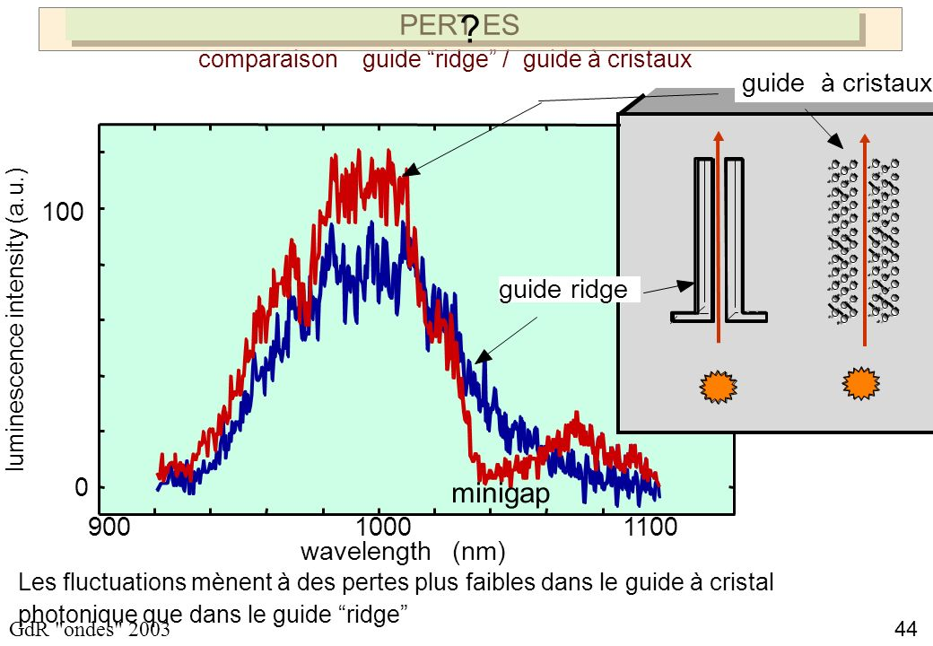 PERT ES minigap guide à cristaux 100 guide ridge 900 1000 1100