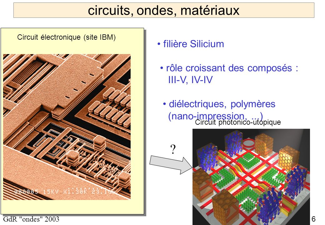 circuits, ondes, matériaux