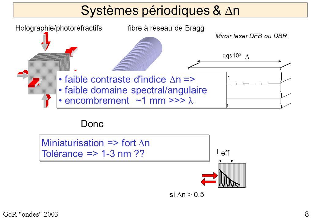 Systèmes périodiques & Dn