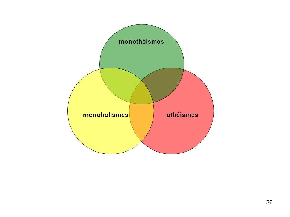 monothéismes monoholismes athéismes