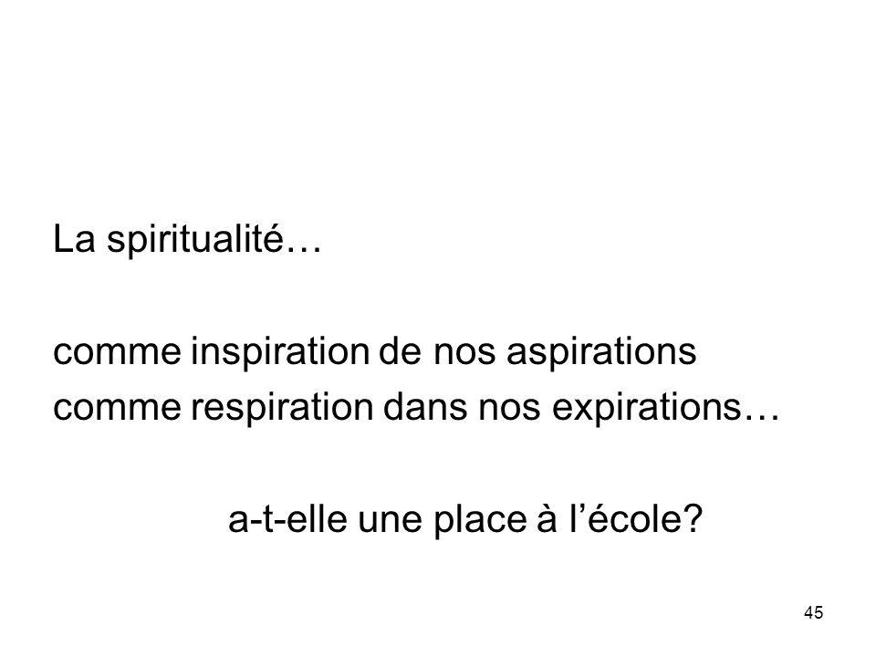 La spiritualité…comme inspiration de nos aspirations.