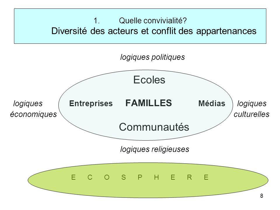 Quelle convivialité Diversité des acteurs et conflit des appartenances