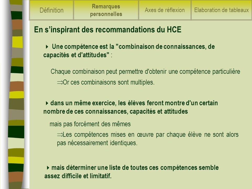 En s'inspirant des recommandations du HCE