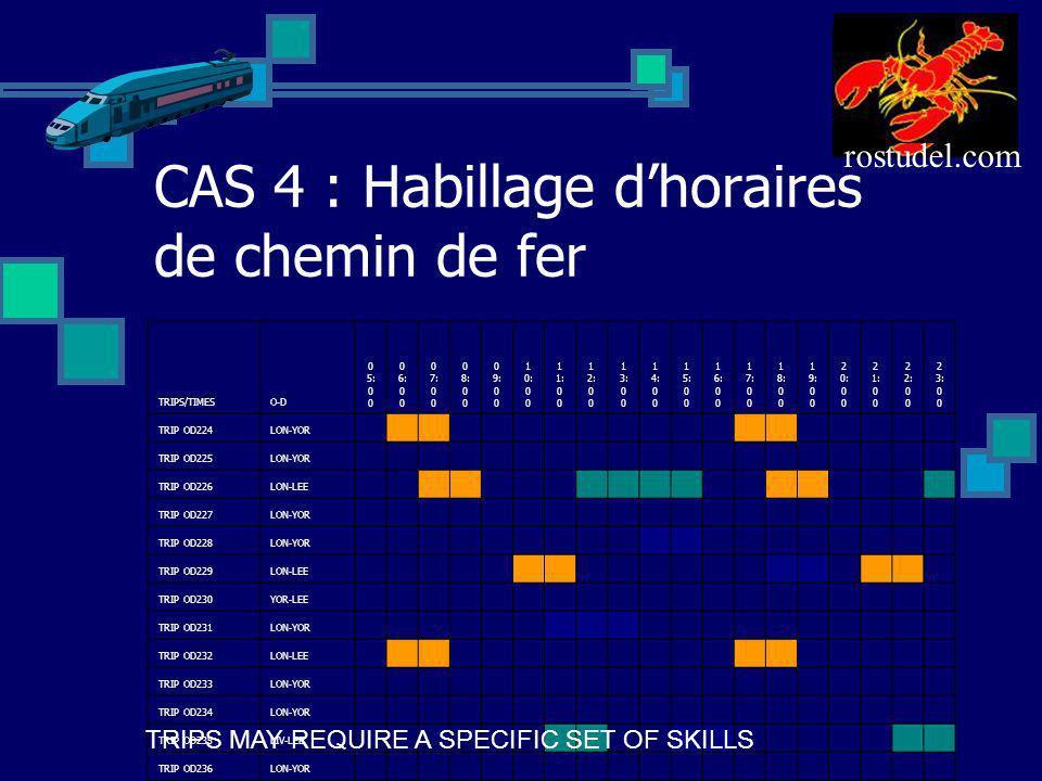 CAS 4 : Habillage d'horaires de chemin de fer