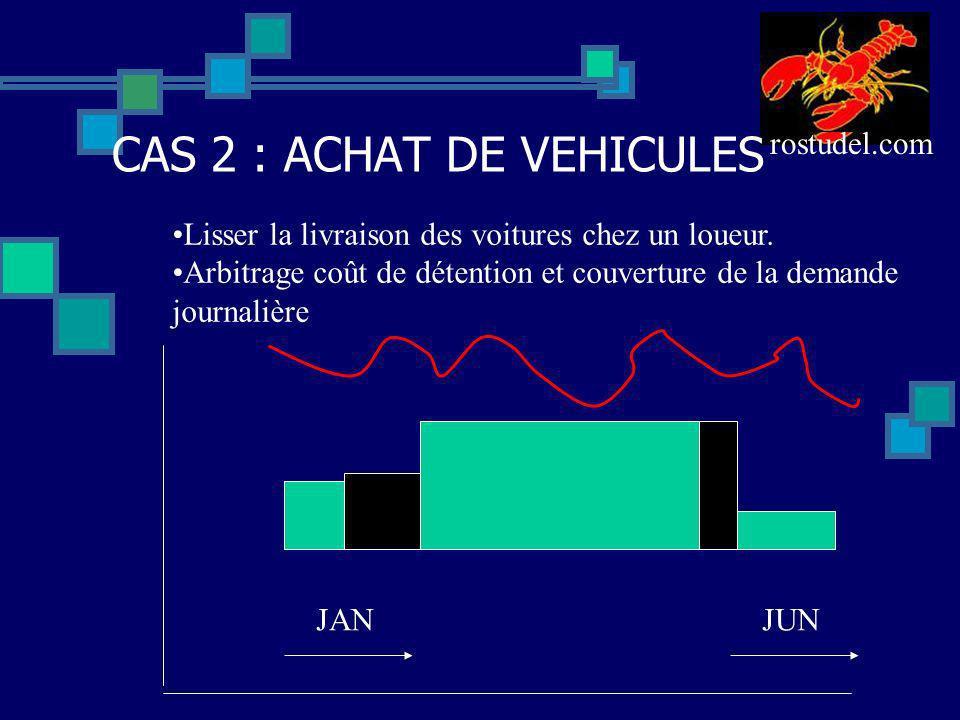 CAS 2 : ACHAT DE VEHICULES