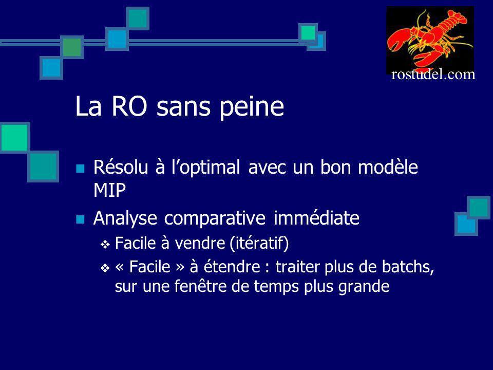 La RO sans peine Résolu à l'optimal avec un bon modèle MIP