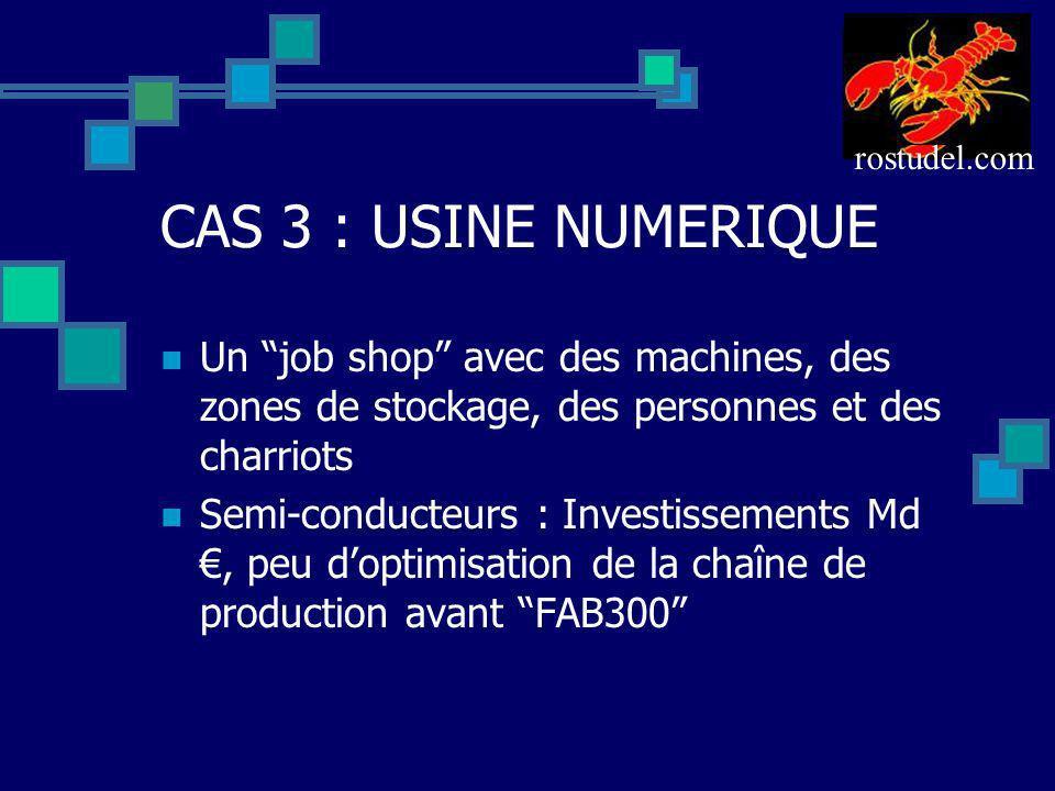 rostudel.com CAS 3 : USINE NUMERIQUE. Un job shop avec des machines, des zones de stockage, des personnes et des charriots.