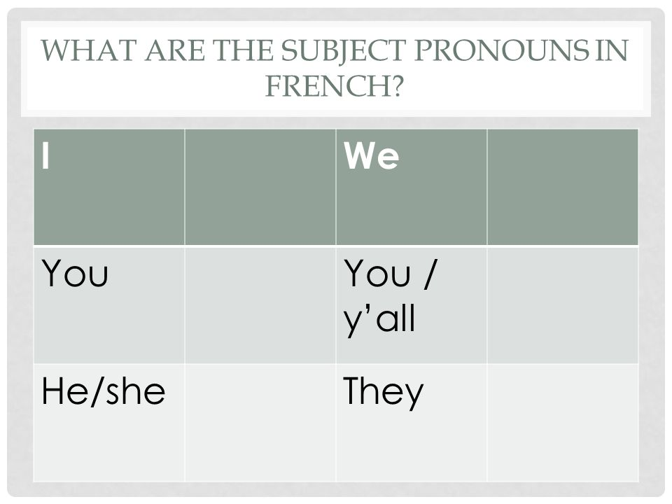 What are the subject pronouns in French