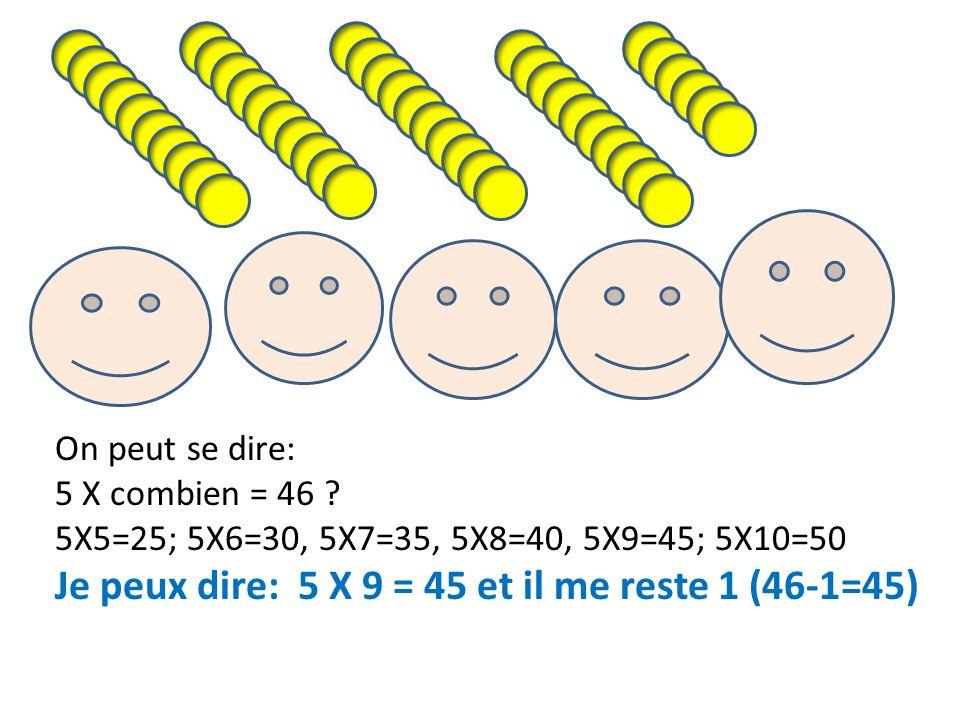Je peux dire: 5 X 9 = 45 et il me reste 1 (46-1=45)