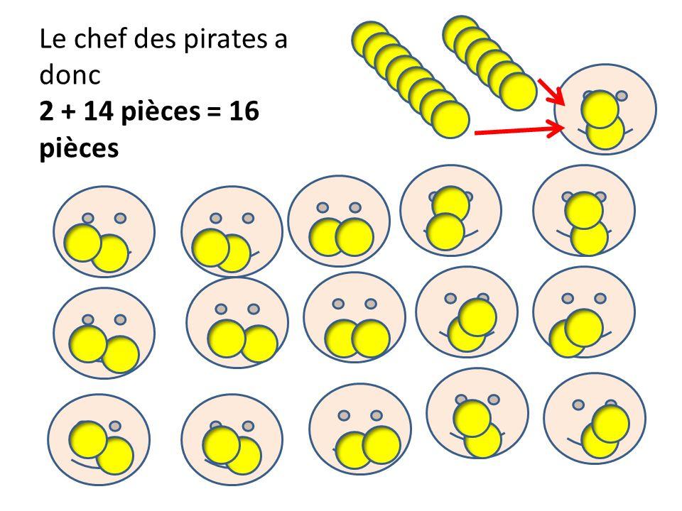 Le chef des pirates a donc