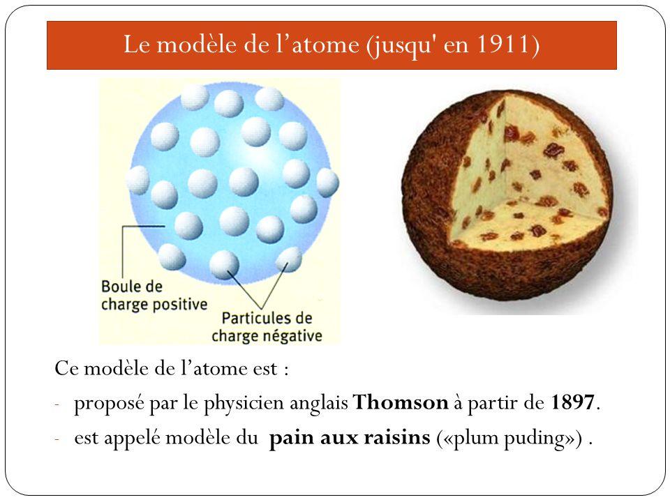 Le modèle de l'atome (jusqu en 1911)
