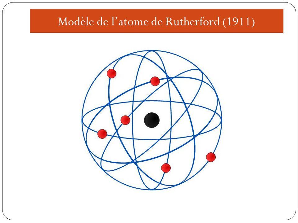 Modèle de l'atome de Rutherford (1911)