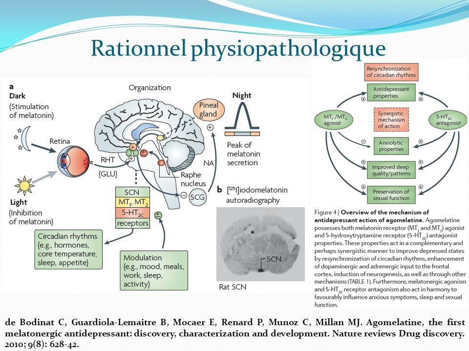 Rationnel physiopathologique