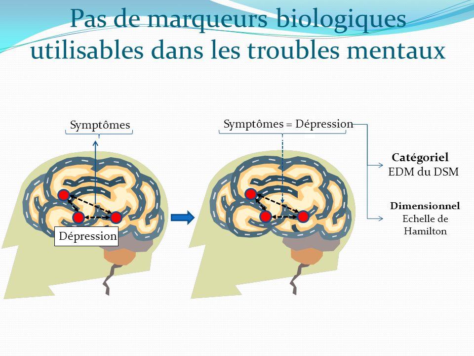 Pas de marqueurs biologiques utilisables dans les troubles mentaux