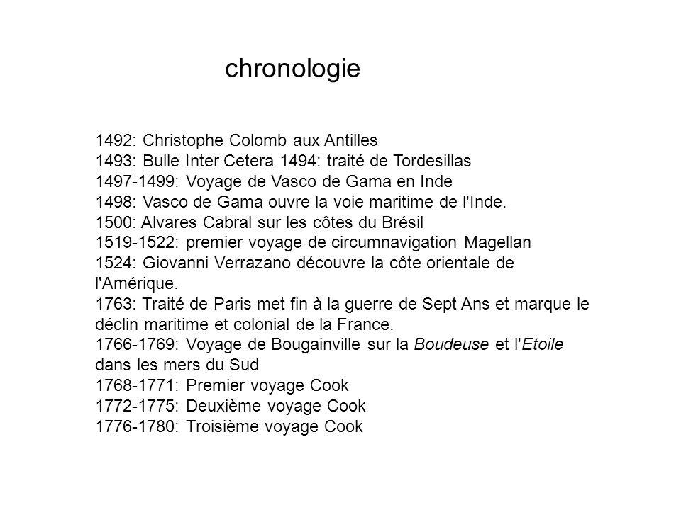 chronologie 1492: Christophe Colomb aux Antilles