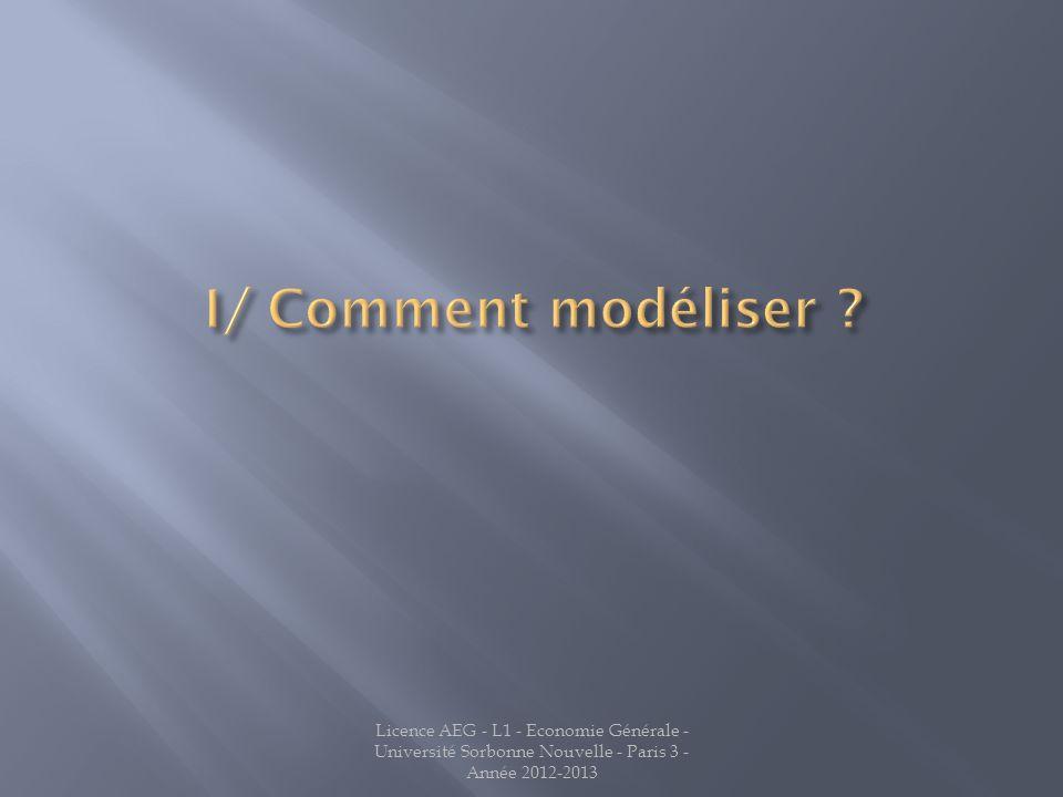 I/ Comment modéliser Jean LATREILLE