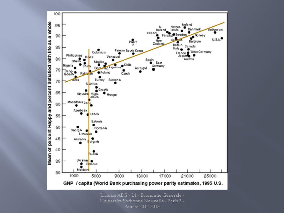 Jean LATREILLE 1978 : Full employment and Balanced Growth Act (plein emploi et croissance équilibrée)