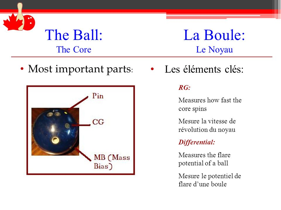 La Boule: Le Noyau The Ball: The Core Most important parts: