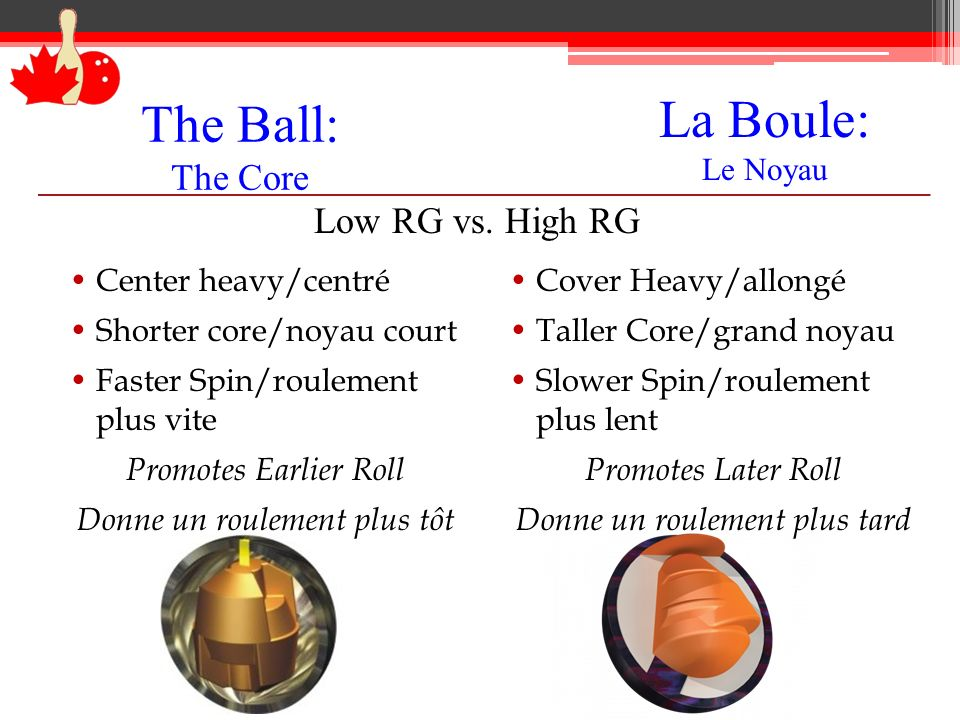 La Boule: Le Noyau The Ball: The Core Low RG vs. High RG