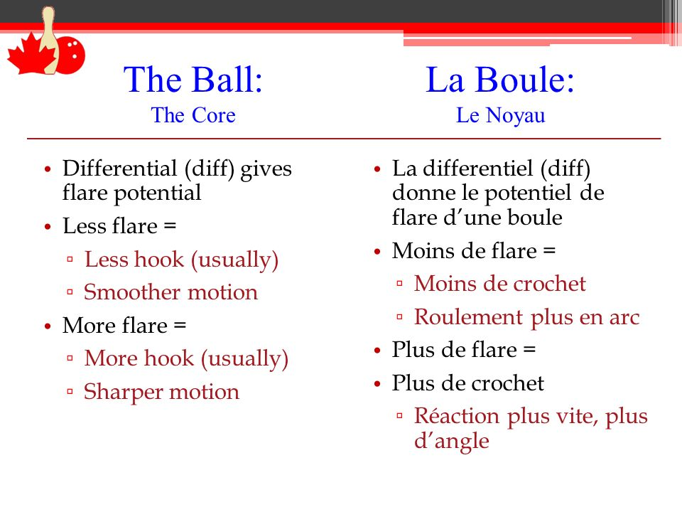 La Boule: Le Noyau The Ball: The Core