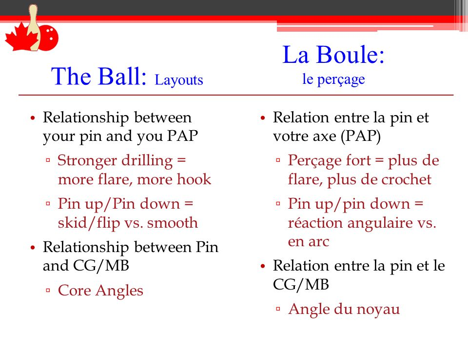 La Boule: le perçage The Ball: Layouts