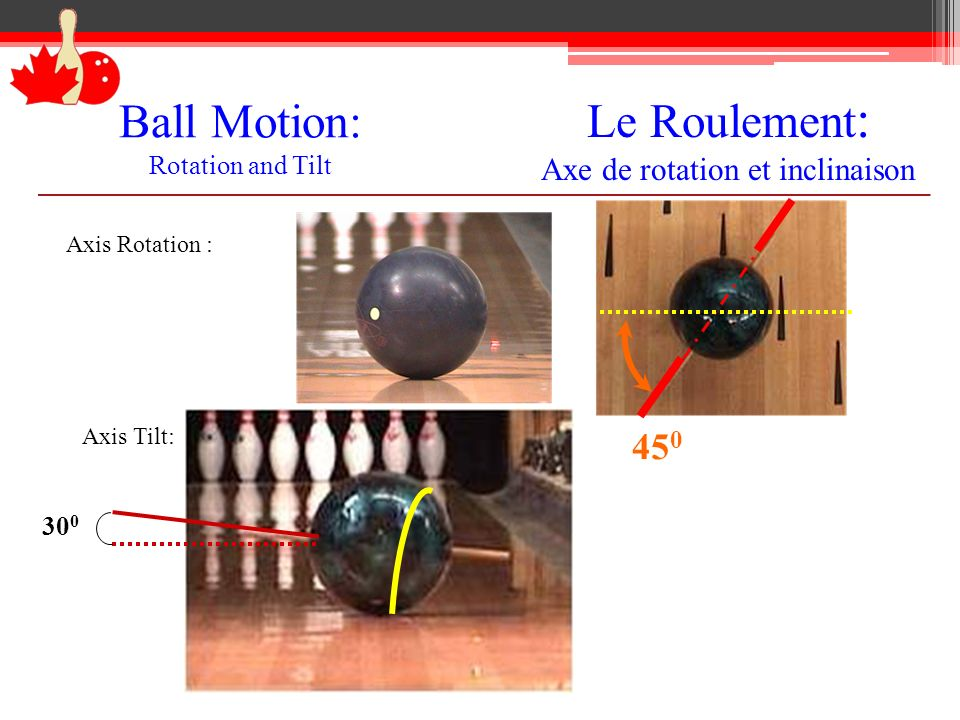 Ball Motion: Rotation and Tilt