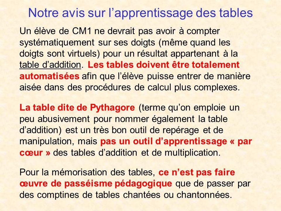 Notre avis sur l'apprentissage des tables