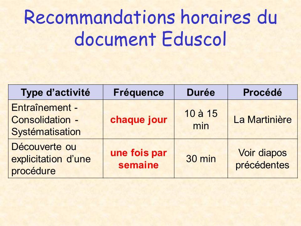 Recommandations horaires du document Eduscol