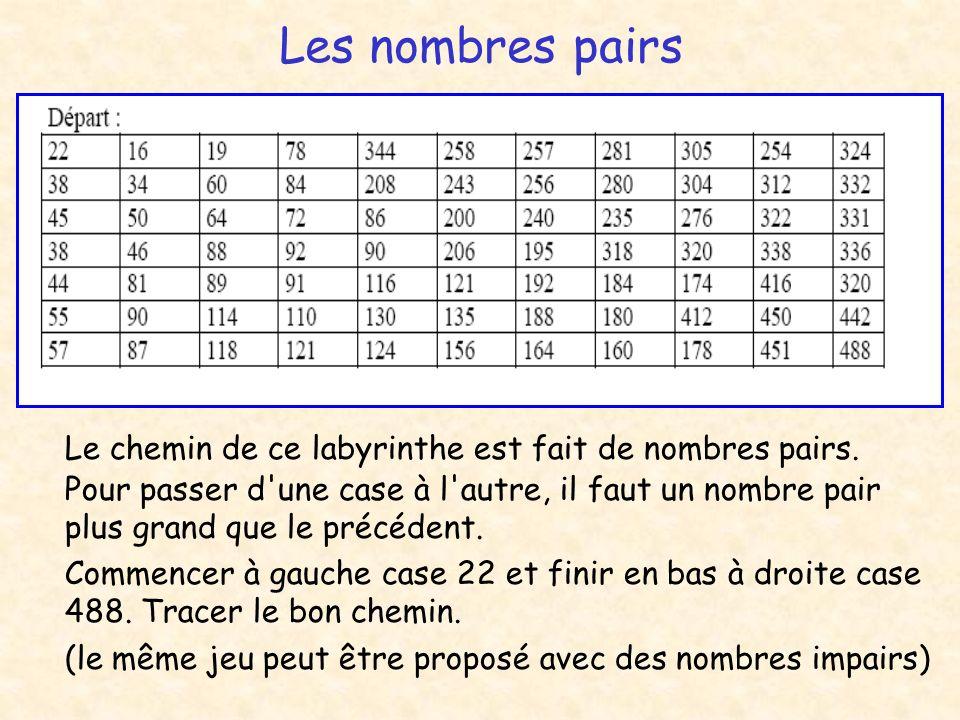 Les nombres pairs