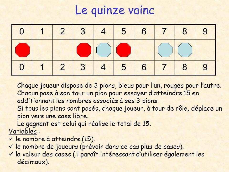 Le quinze vainc 1. 2. 3. 4. 5. 6. 7. 8. 9. Chaque joueur dispose de 3 pions, bleus pour l'un, rouges pour l'autre.