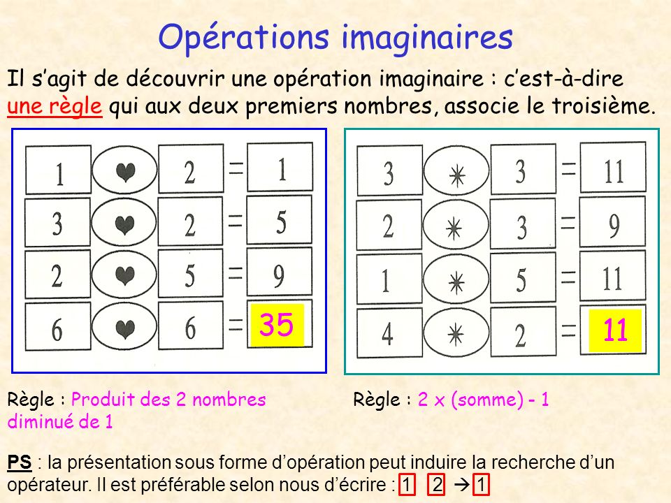 Opérations imaginaires