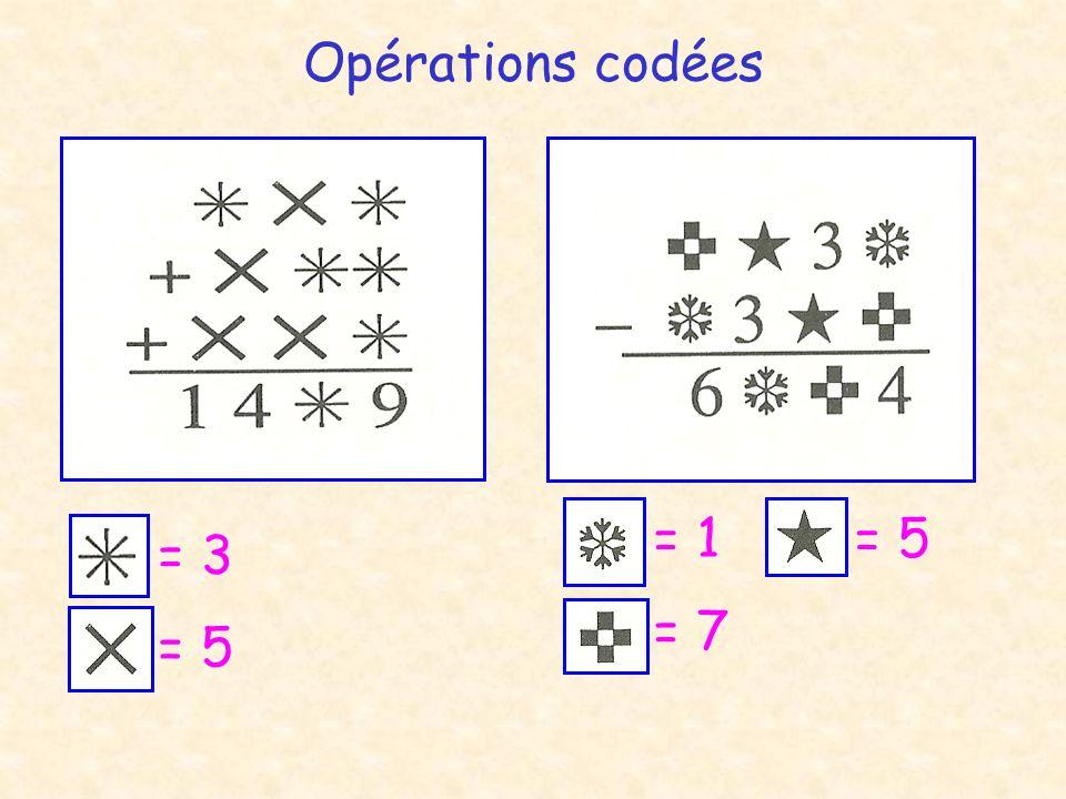 Opérations codées = 1 = 5 = 3 = 7 = 5