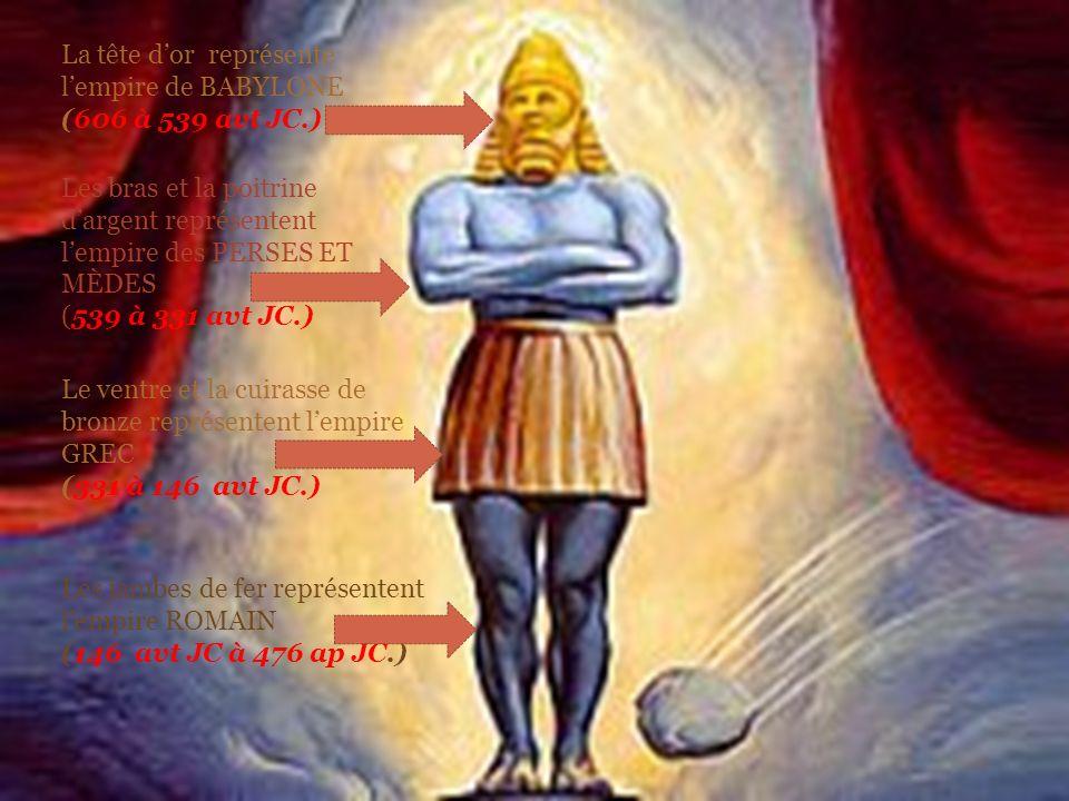 La tête d'or représente l'empire de BABYLONE