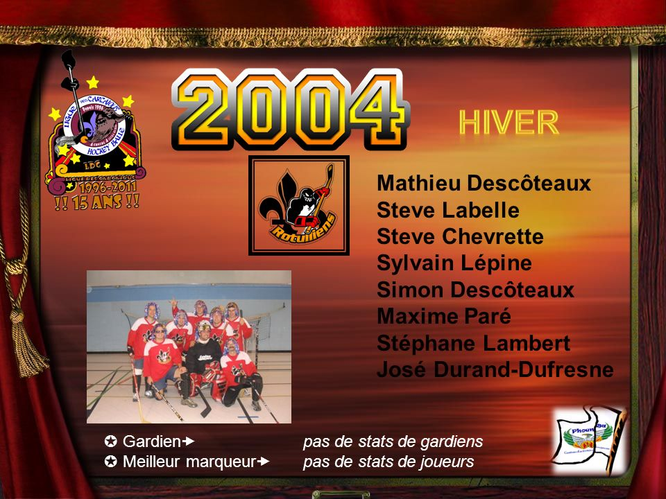 Hiver Mathieu Descôteaux Steve Labelle Steve Chevrette Sylvain Lépine