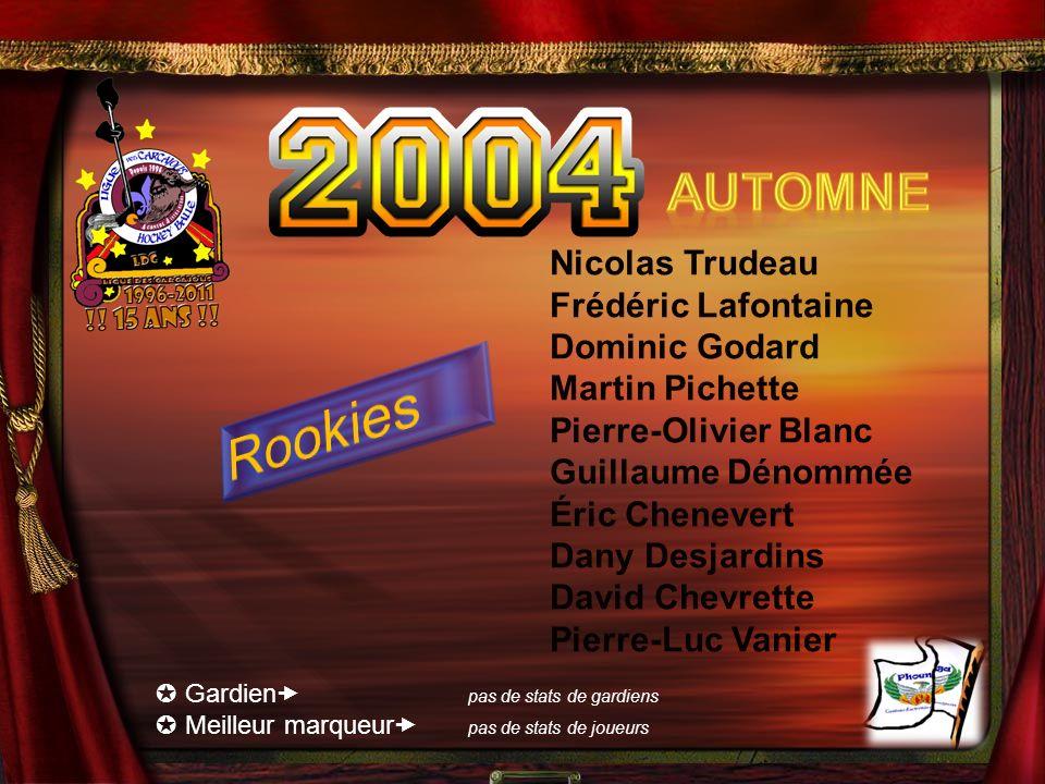 Rookies Automne Nicolas Trudeau Frédéric Lafontaine Dominic Godard