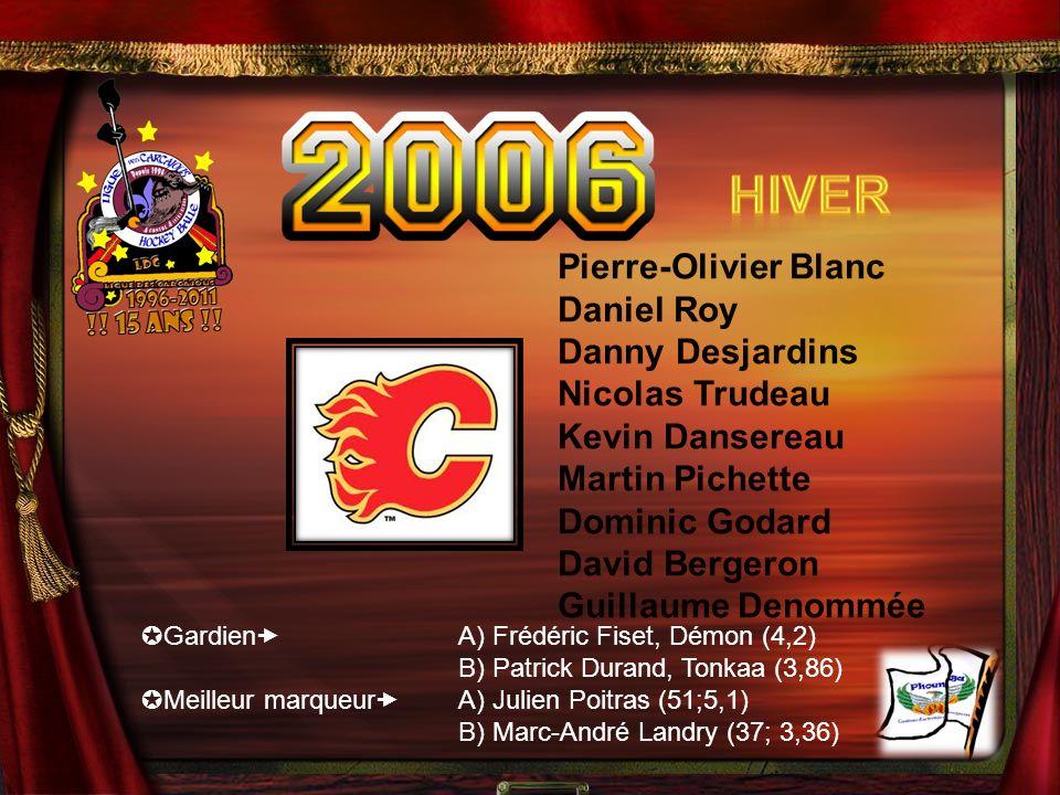 Hiver Pierre-Olivier Blanc Daniel Roy Danny Desjardins Nicolas Trudeau